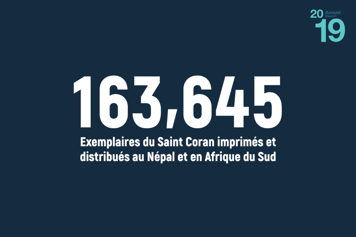 Our 2019 actions in figures Quran Coran
